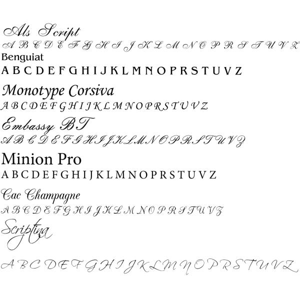 typy pisma na gravirovanie